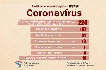 Boletim epidemiológico - 08/07/20