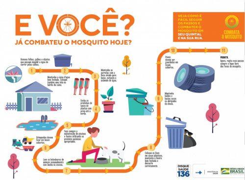 Ajude a combater o mosquito!